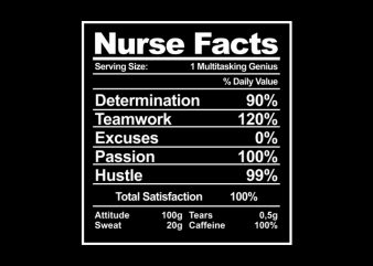 Nurse Facts design for t shirt t shirt design to buy