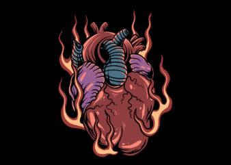 burning cardiac
